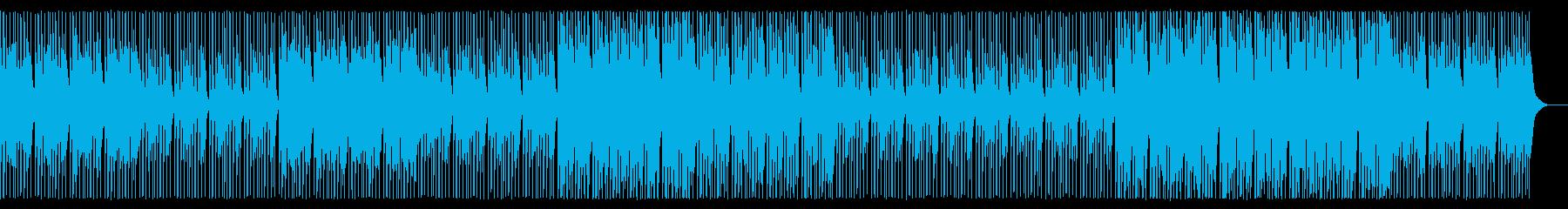 ScienceLaboの再生済みの波形