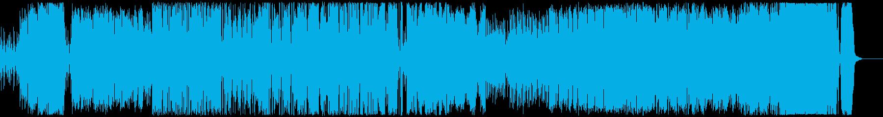 Big Bandの再生済みの波形