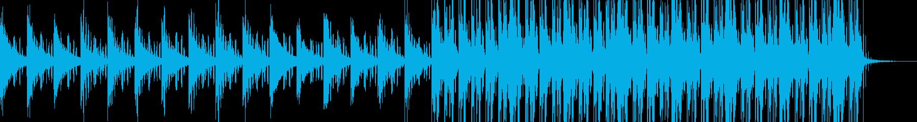 実用的シンセの無機質アンビエントBG10の再生済みの波形