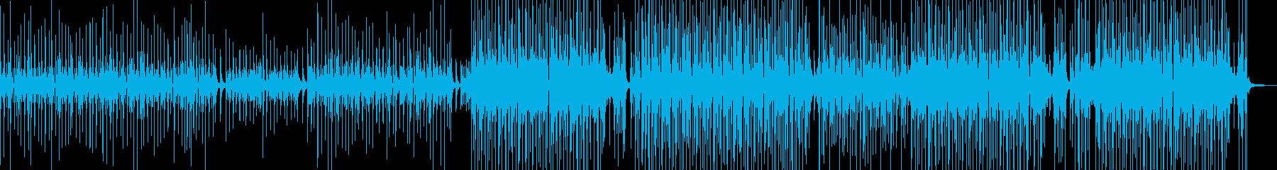ウクレレ・まったりした作品に 長尺の再生済みの波形