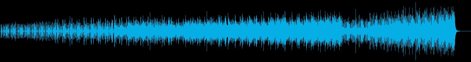 ポップ テクノ アンビエント コー...の再生済みの波形