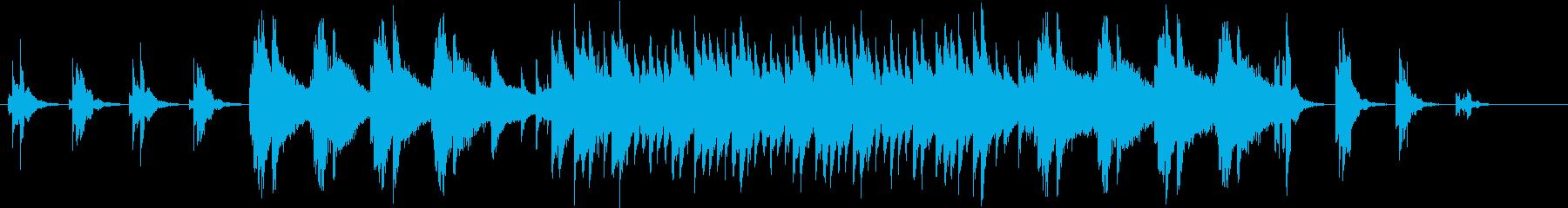ミニマル、エレクトロニカ、チル、優しいの再生済みの波形