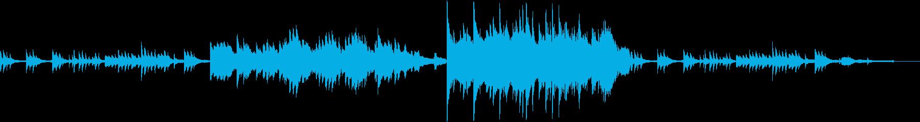 クラシック交響曲 エーテル 淡々 ...の再生済みの波形