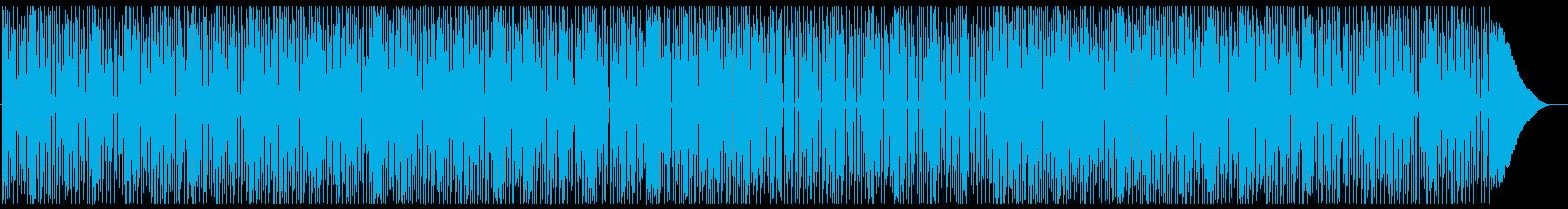 シンプル・医療・科学・データ系の再生済みの波形
