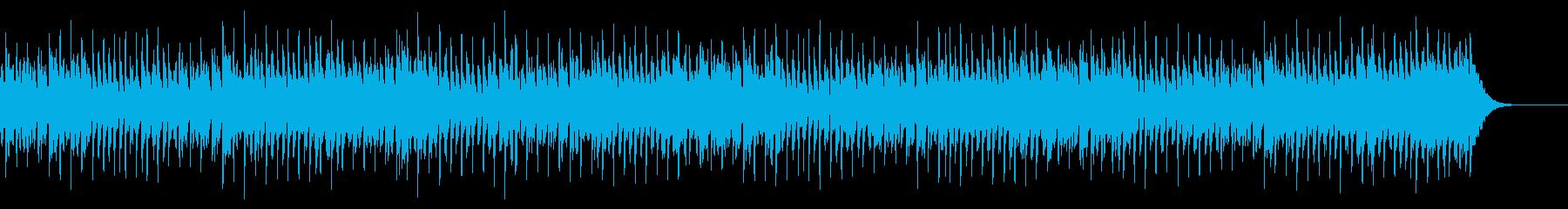 プロダクトムービー用 淡々と繰り返し2の再生済みの波形