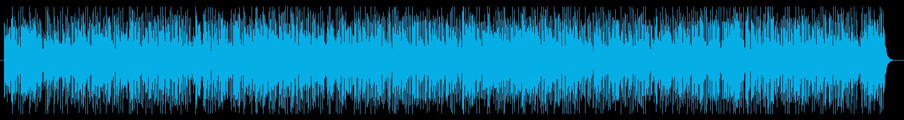 まったりBGMの再生済みの波形