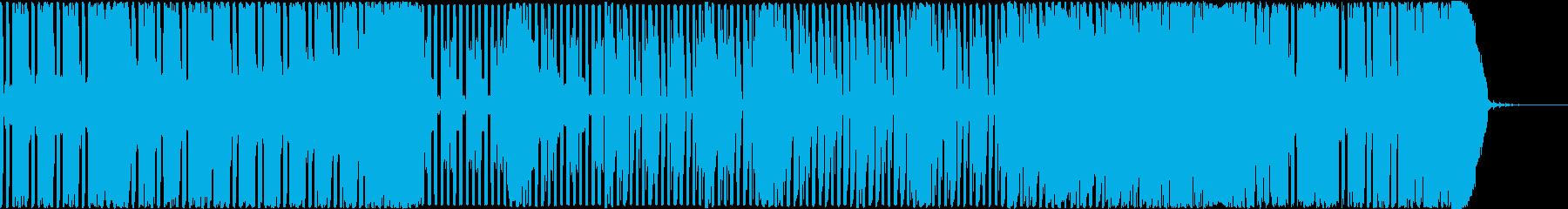 【EDM風】ゲームBGM、イベントCMの再生済みの波形