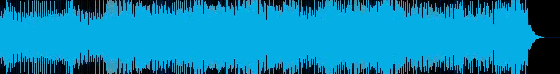 怪しげなサイトランスの再生済みの波形