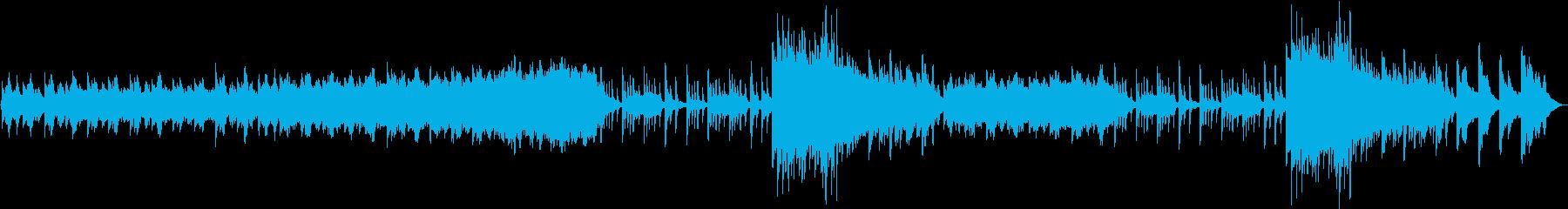 ピアノメインのBGMの再生済みの波形