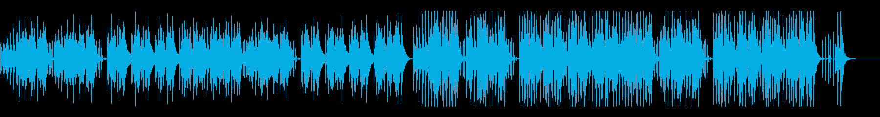 キュートでほのぼのした楽曲B:フル版の再生済みの波形