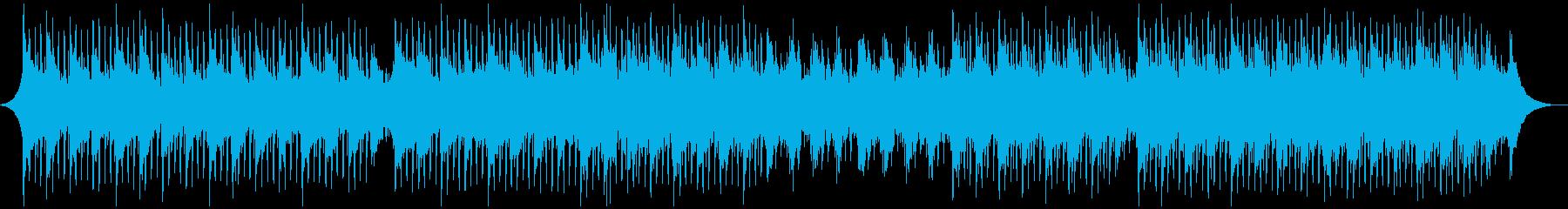 ソフトインタビューの再生済みの波形