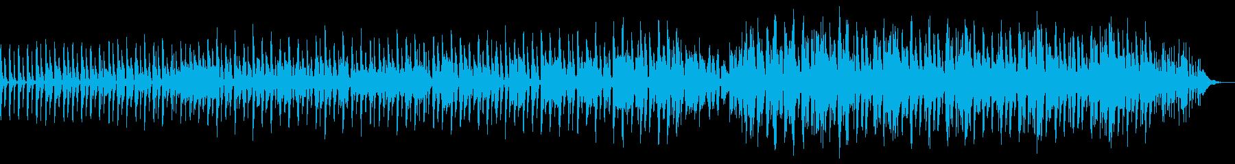 ファンク風エレクトリックベースチューンの再生済みの波形