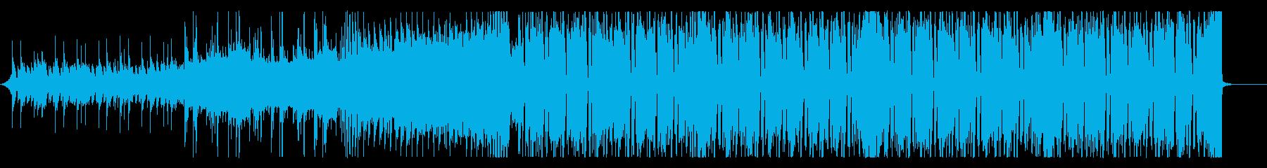爽快・Kawaiiフューチャーベース bの再生済みの波形