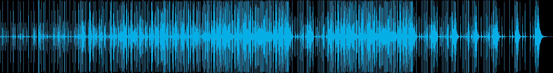 身の周りの音で作ったリズムのみのBGMの再生済みの波形