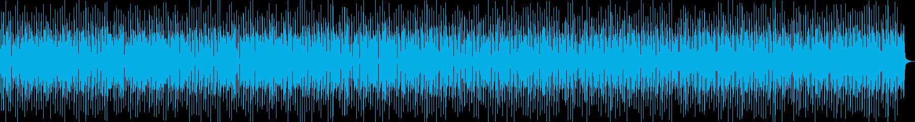 日常、ピアノ、まったり、トークの再生済みの波形