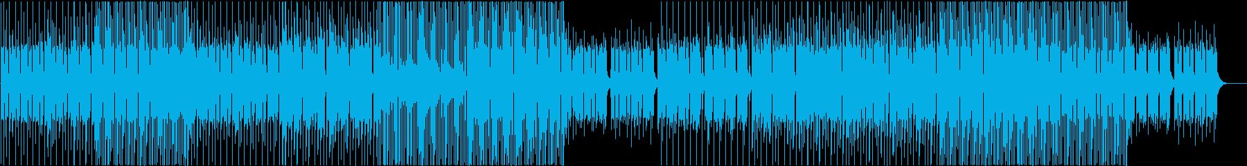 疾走感のあるエレキギターのロックサウンドの再生済みの波形