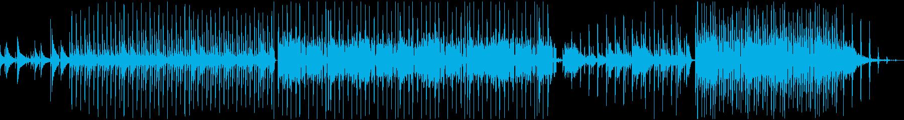 lofi hip hop トラックですの再生済みの波形