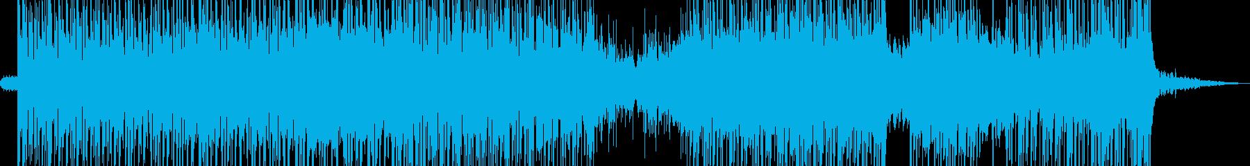秘密結社・作戦・ミステリービート A3の再生済みの波形