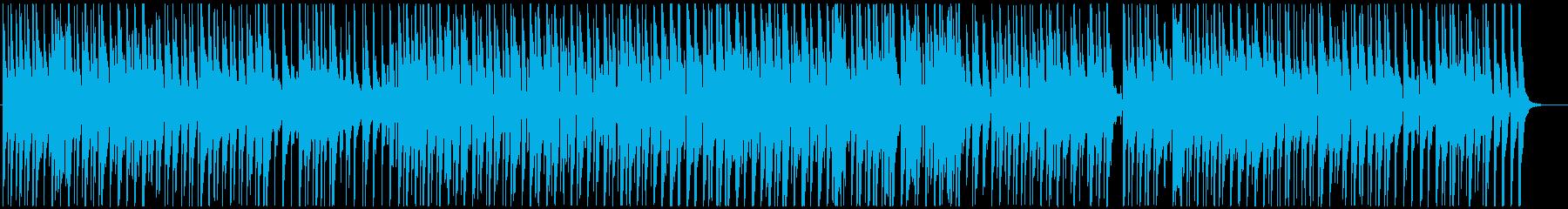 ほのぼのコミカルな曲の再生済みの波形