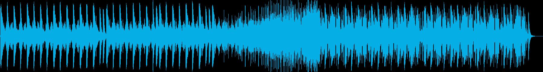 アップテンポのエレクトロミュージックの再生済みの波形