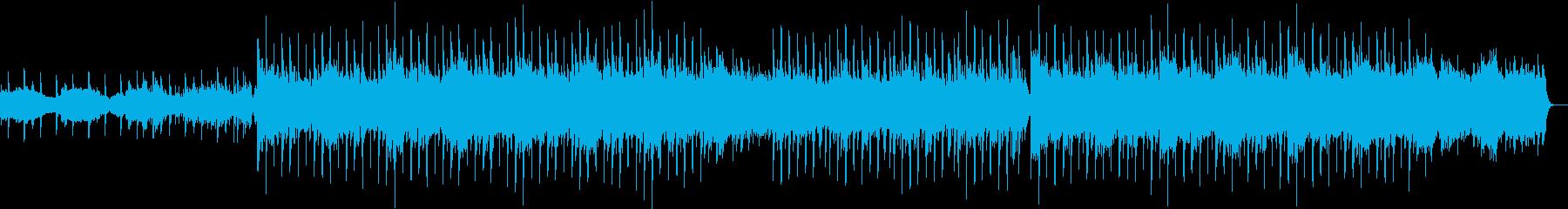 ぼんやりとしたい時のしっとりとしたBGMの再生済みの波形