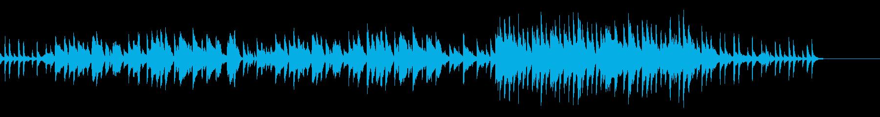メルヘンな音楽の再生済みの波形