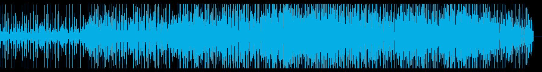 不思議でミニマルなラテン・ミュージックの再生済みの波形