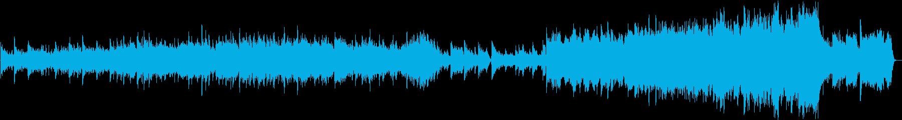 ニューエイジ研究所くつろぎの雰囲気。の再生済みの波形