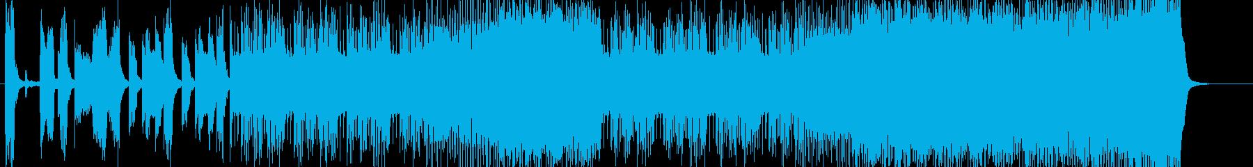 DEATHMETAL、DEATHCOREの再生済みの波形