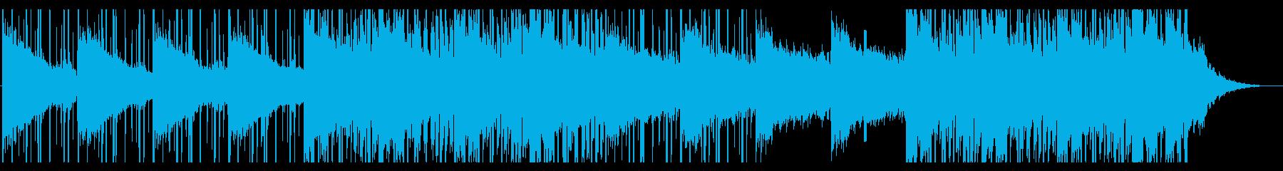 雨/ほのぼの/R&B_No381の再生済みの波形