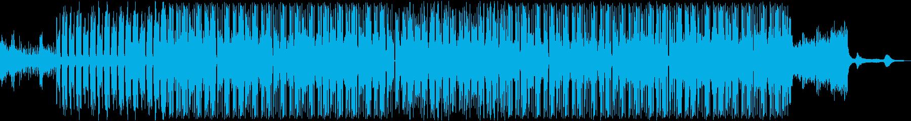 おしゃれオーシャンBGM(波音入り)の再生済みの波形