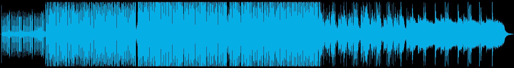 アッパーでグルーヴィーなファンクの再生済みの波形