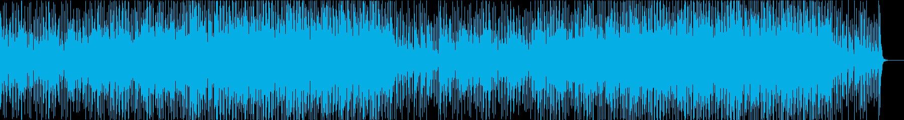 にこにこ ほのぼの かわいいポップの再生済みの波形
