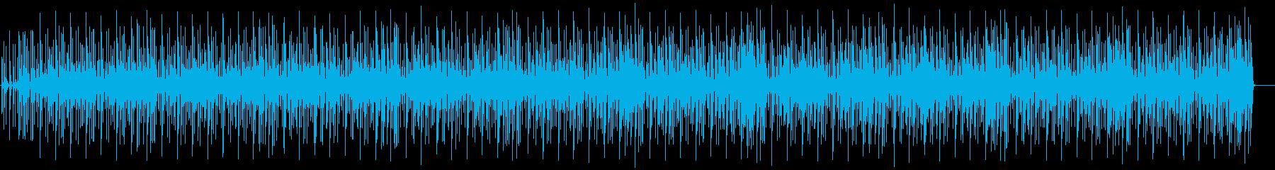 サックスとブラスでファンキーなBGMの再生済みの波形