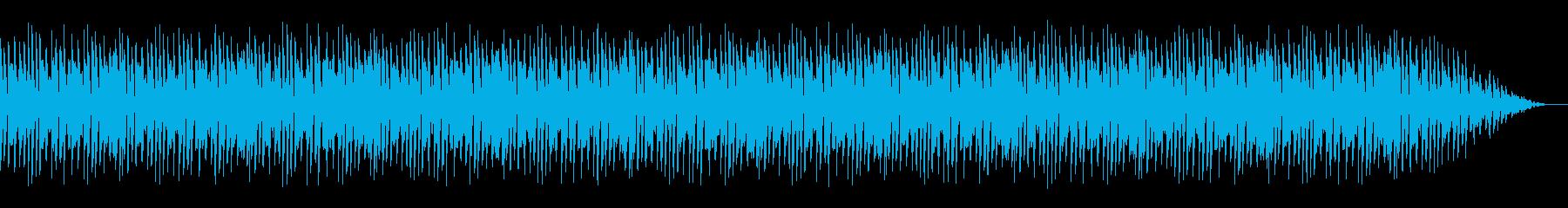 サチモスやジャミロクワイをイメージした曲の再生済みの波形