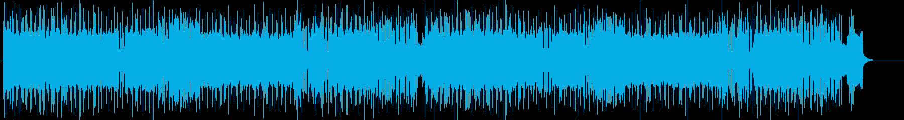 「HR/HM」「DARK/DEATH」の再生済みの波形