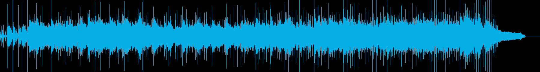 明るくド派手なパンクロックバンドの再生済みの波形