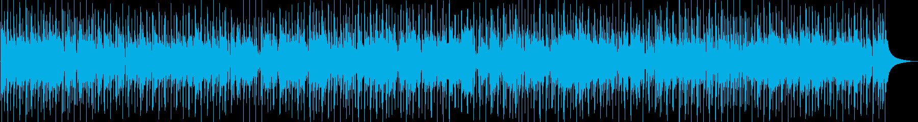 夢心地の中のボサノバの再生済みの波形