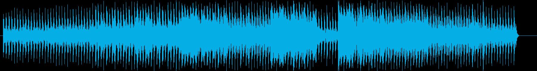 躍動、スリル、緊張、淡々、追跡の再生済みの波形
