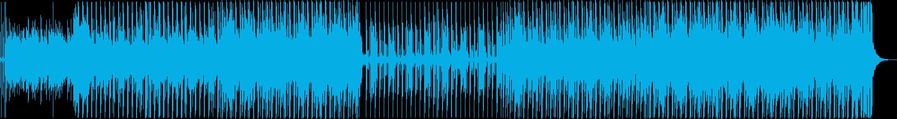 明るい、シンセベースのパーカッシブ...の再生済みの波形