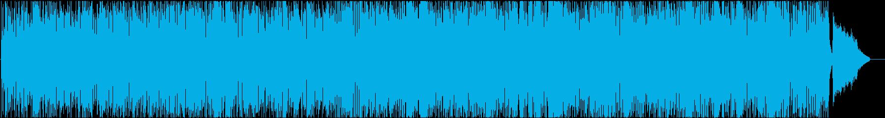 トランペットおしゃれレトロ素敵BGMv2の再生済みの波形