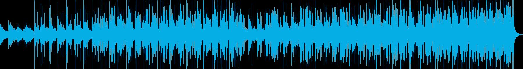 レトロ・温かみのあるLoFiヒップホップの再生済みの波形