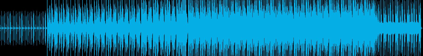 クラップとピアノのリズムカルなBGMの再生済みの波形