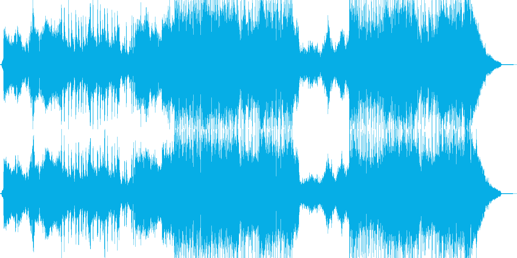 ユメカワゆるふわなクラシカルポップス Bの再生済みの波形