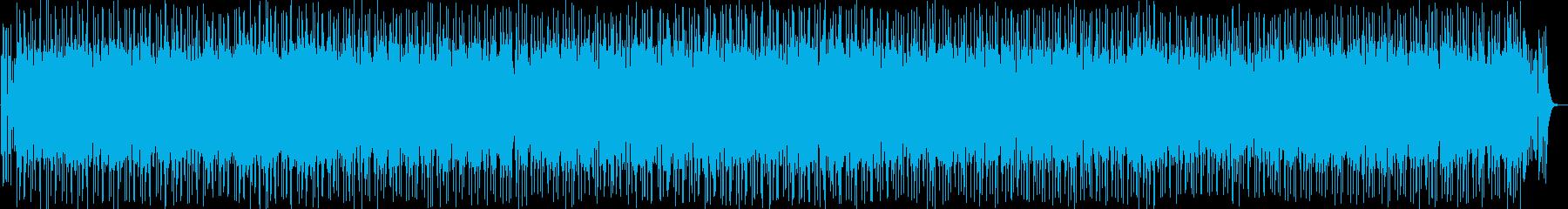軽快、コミカル、慌ただしい、はつらつの再生済みの波形