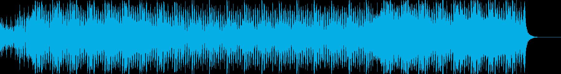 脱出、焦る気持ち、緊張感を高めるBGMの再生済みの波形