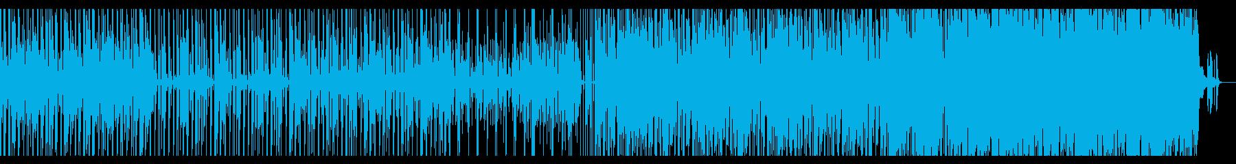 【短いVer2】70年代ファンクロック風の再生済みの波形