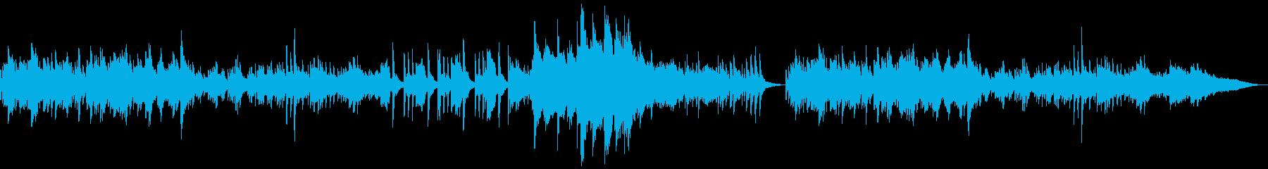 落ち着く雰囲気のBGMの再生済みの波形