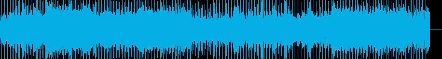 カッコイイDance系EDMなBGMの再生済みの波形