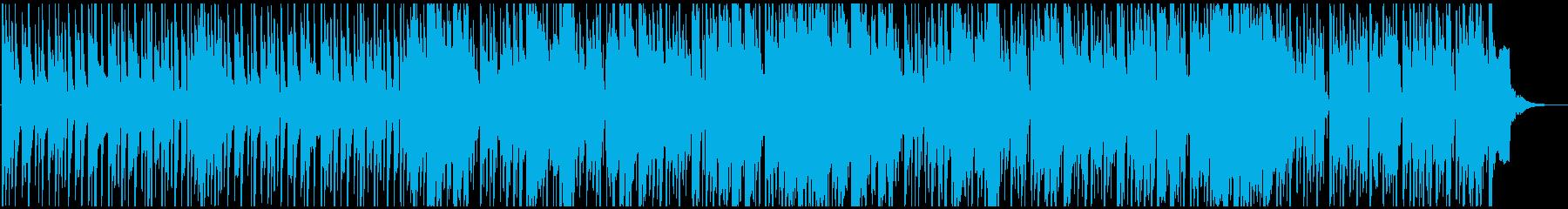 クラシックな70?셲ファンクサウン...の再生済みの波形